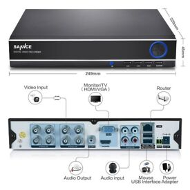 SANNCE 8CH 1080N 5IN1 Output DVR Recorder CCTV Security Surveillance 160 GB