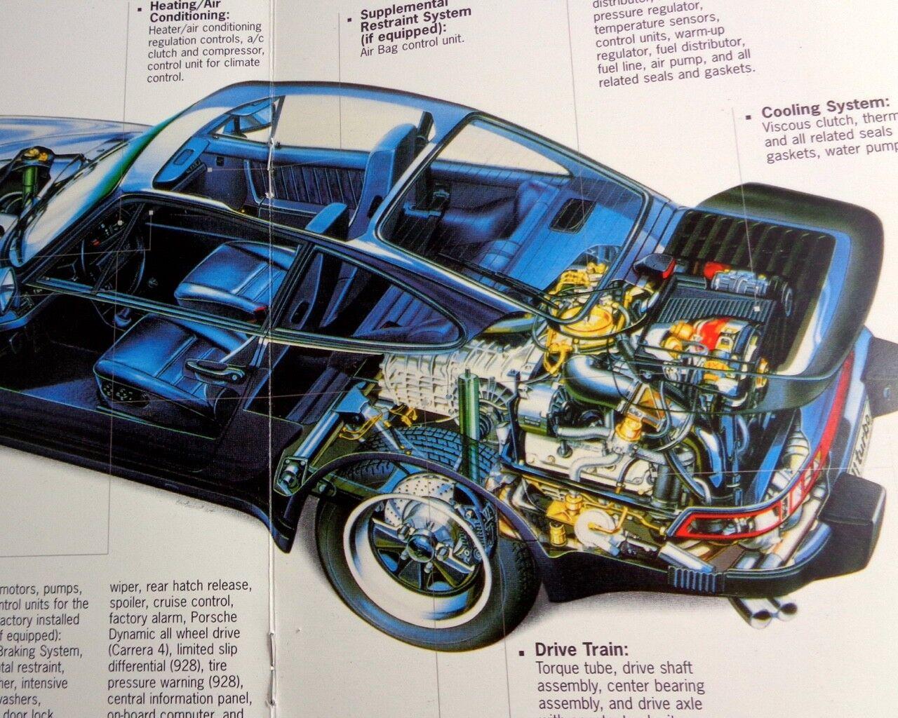 PORSCHE 911 993 Carrera & Turbo Dealer Directory, Warranty, Maintenance Schedule