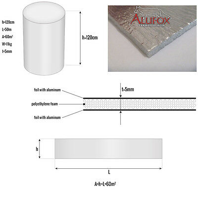 ALUFOX Reflective Foil Insulation- Garage Door Also Shed Log Cabin 6sqm