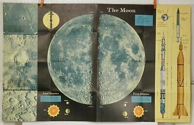 VINTAGE RAND MCNALLY 2-SIDED MAP OF THE MOON / PLANETS (1958)