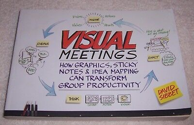 Sticky Note Graphic - Visual Meetings: How Graphics, Sticky Notes and Idea Mapping Can Transform Group