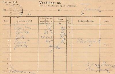 T 2804 Nord Hiegeland November 1936 cds on Verdikart