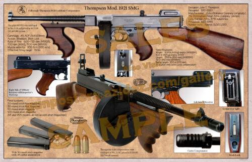 Thompson Submachine Gun Mod. of 1921 Poster 11 x 17