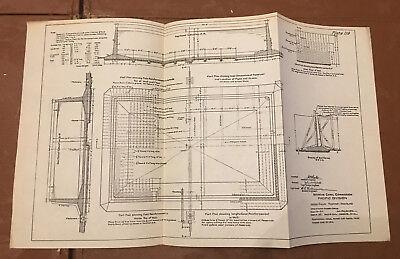 1910 Panama Canal Sketch Diagram Shows 100,000 Gallon Reservoir Naos Island