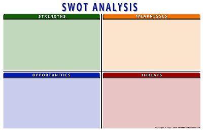 Swot Analysis Erasable Reusable Wall Poster Plus Cheat Sheet Guide   Pen