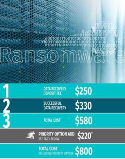 Ransomware Data Recovery By Corporate Data Recovery