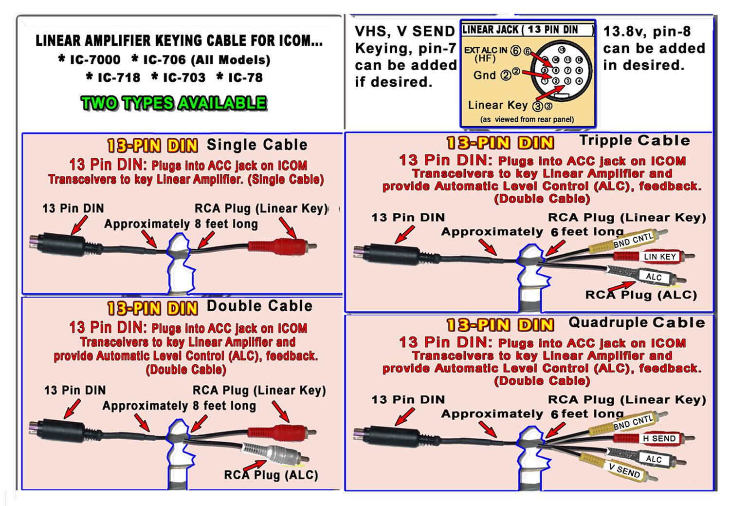 7 Pin Din Plug Icom Amplifier Keying Cable IC-756 with ALC