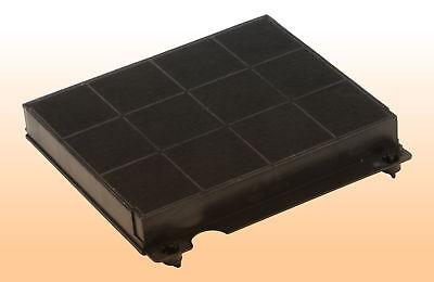 Dunstabzugshaube Kohlefilter paßt für Elica Type15 E3CFE15 AEG 9029793818 #00