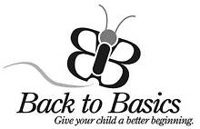 Back to Basics Professional PrimaryTuition Oxley Brisbane South West Preview