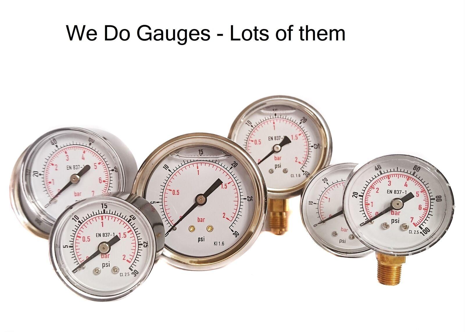 WeDoGauges