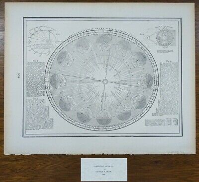 Vintage 1900 REVOLUTION OF EARTH AROUND SUN Map 14