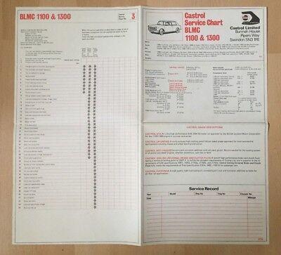 Castrol Service Chart BLMC 1100 &1300