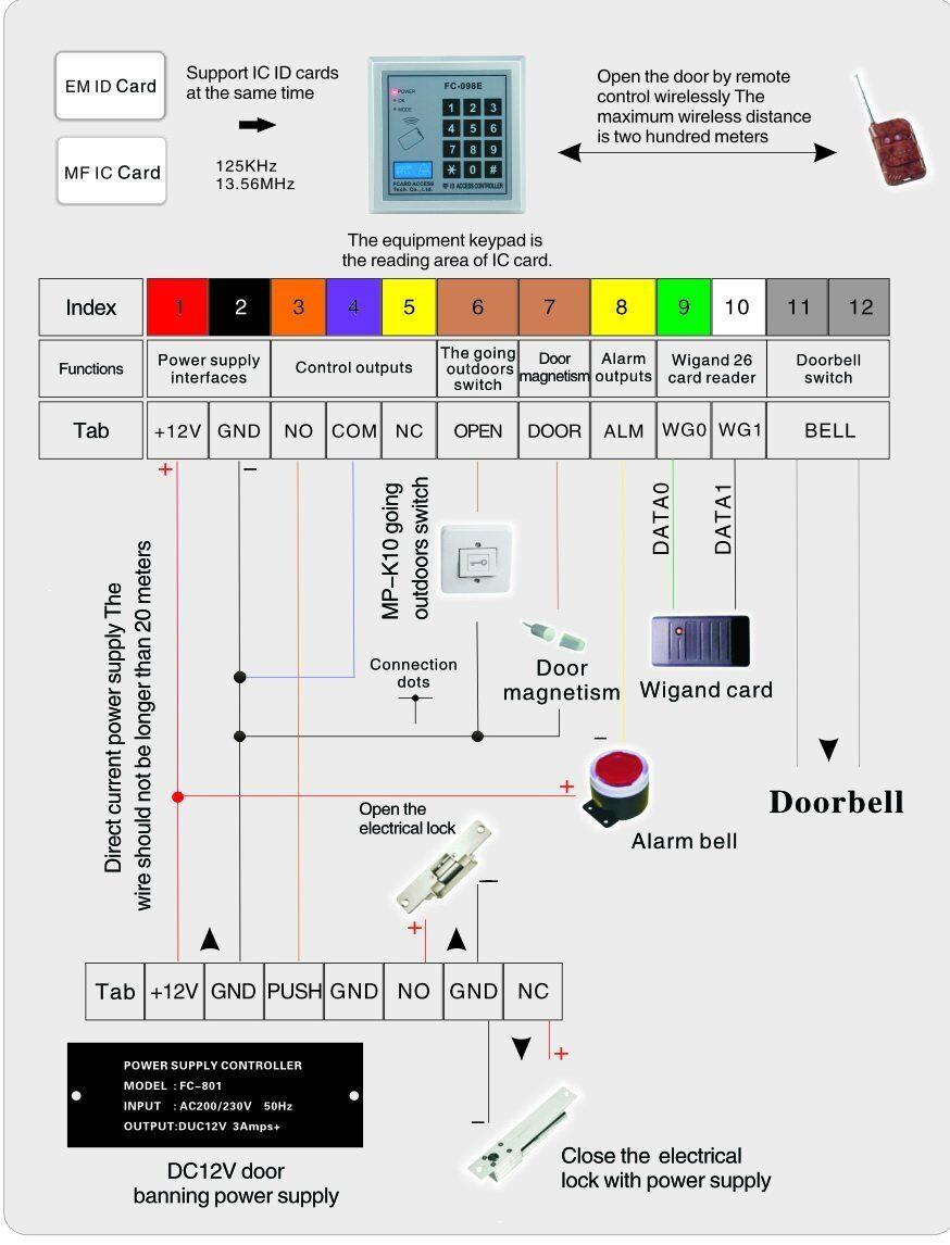 Fine code alarm wiring diagram motif best images for wiring dorable code alarm wiring diagram illustration wiring schematics swarovskicordoba Images