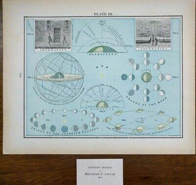 Vintage 1902 ASTRONOMICAL Print 14