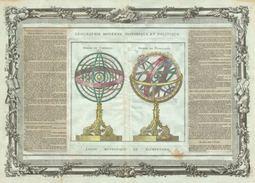 1786 Desnos and de la Tour Map of Ptolemaic and Copernican Armillary Spheres