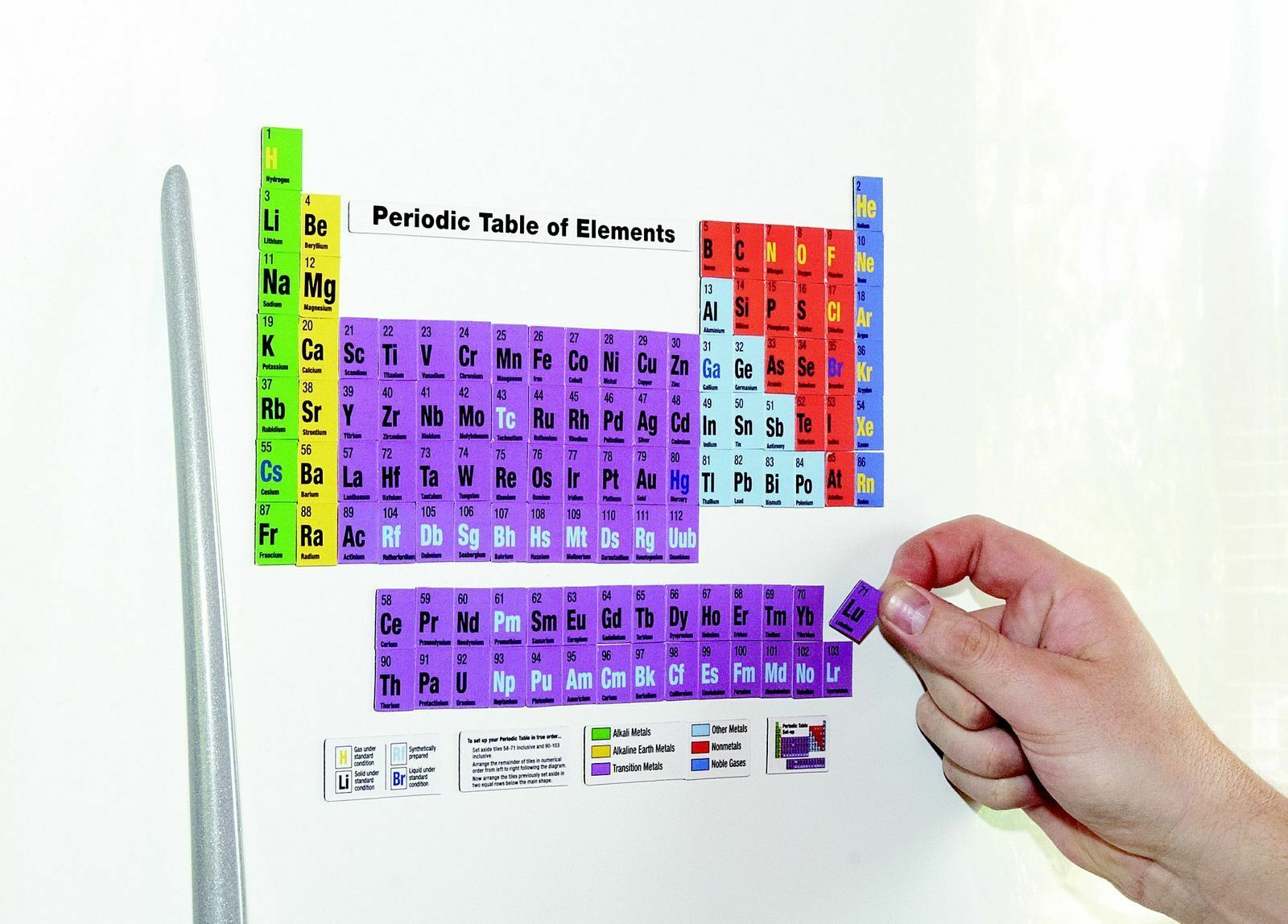 New periodic table fridge magnets 117 magnet tiles 25cm for 117 periodic table