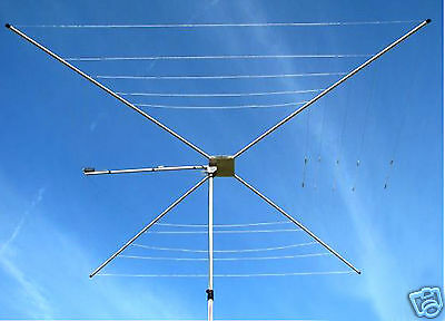 MFJ 1835 Cobweb 5 Band Loop Antenna  BRAND NEW !