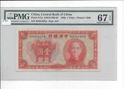 Central Bank of China 1936