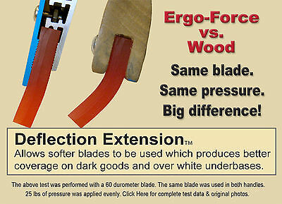 """AUTHENTIC Made in USA Aluminum Squeegee,Silk Screen Squeegee 6"""" Ergo-Force"""