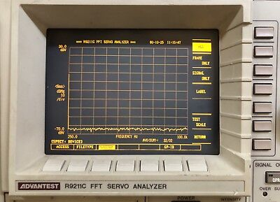 Advantest R9211c Fft Servo Analyzer