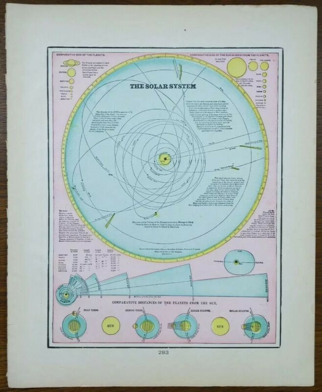 "1900 Vintage SOLAR SYSTEM Print 11""x14"" ~ Old Antique Original EARTH MOON SUN"