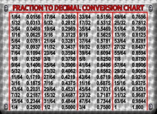 4x5 1/2 Inch FRACTION TO DECIMAL CONVERSION TOOLBOX REFRIGERATOR MAGNET