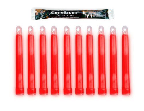 Lot 12 Cyalume Chemlight Light Sticks Red 12 HOUR Prepper Survival EXP 04/2024