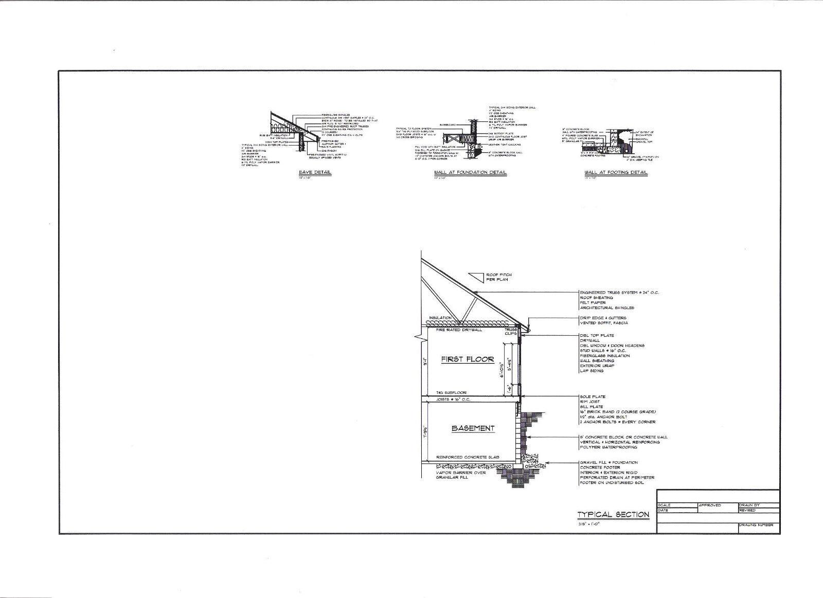Full set of single story 3 bedroom house plans 2 145 sq ft for Full house house plan