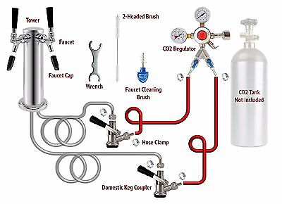 2 Tap Double Chrome Tower Draft Beer Kegerator Conversion Kit