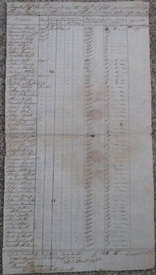 1779, Colonel Henry Jackson, Capt. Thomas Hunt, hand signed payroll roster, Mass