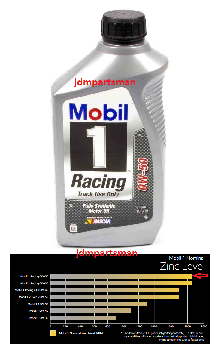 Mobil 1 0w 50 racing synthetic zinc phosphorous fortified for Synthetic motor oil sale