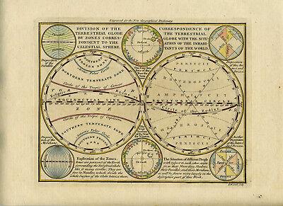 1762 Genuine Antique map of latitude, longitude, sun, moon, climate. by R Seale