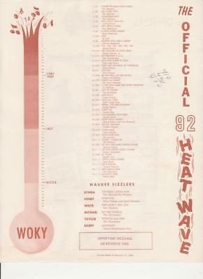 Woky Milwaukee  Wi Original Top 40 Radio Station Music Survey February 15  1964
