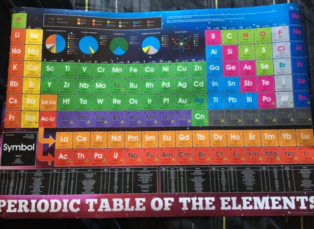 Periodic Table Poster 60x90cm Toys Indoor Gumtree Australia