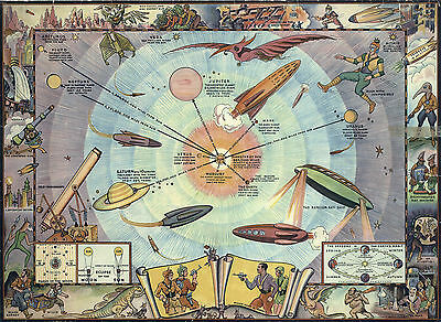 Buck Rogers Solar System Map Cocomalt Space World Spaceship Celestial Art Poster