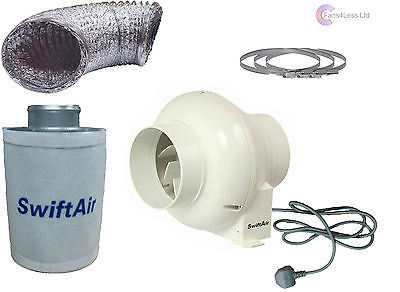"""4"""" In Line Fan Carbon Filter Duct Kit Hydroponic Grow Room Tent Ventilation Plug"""