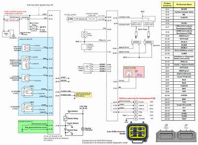 Delphi-mt05-circuit-diagram