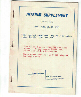 4-63 Interim Supplement Mrc Use With Roll Chart F2b From Precision Apparatus