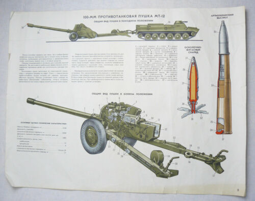 RARE ! Soviet Training Poster Scheme Diagram 100 mm Anti-Tank Gun Cannon MT-12