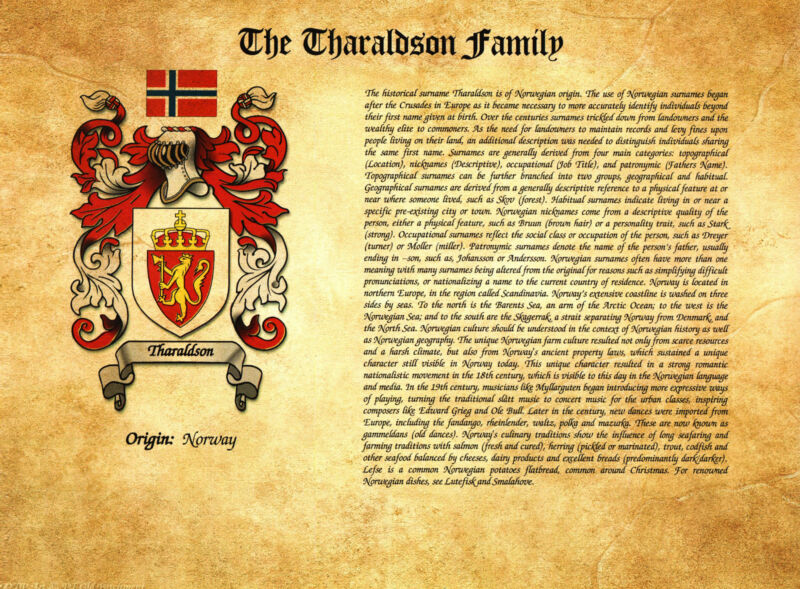 Surname Last Name Meaning/History & Coat-of-Arms Gifts