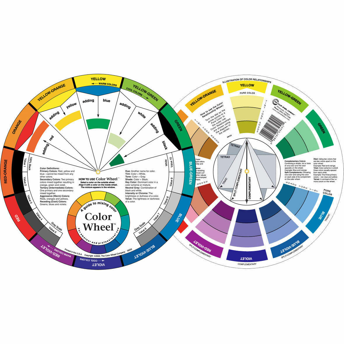 Artists Colour Wheel Mixing Guide for PaintPastelPencilInterior