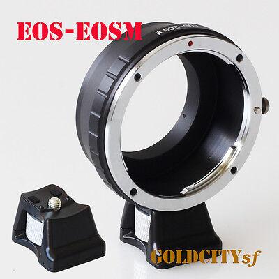 Адаптеры для объективов Canon EOS Lens