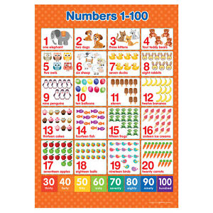 A3 Numbers 1 100 Poster Maths Wall Chart