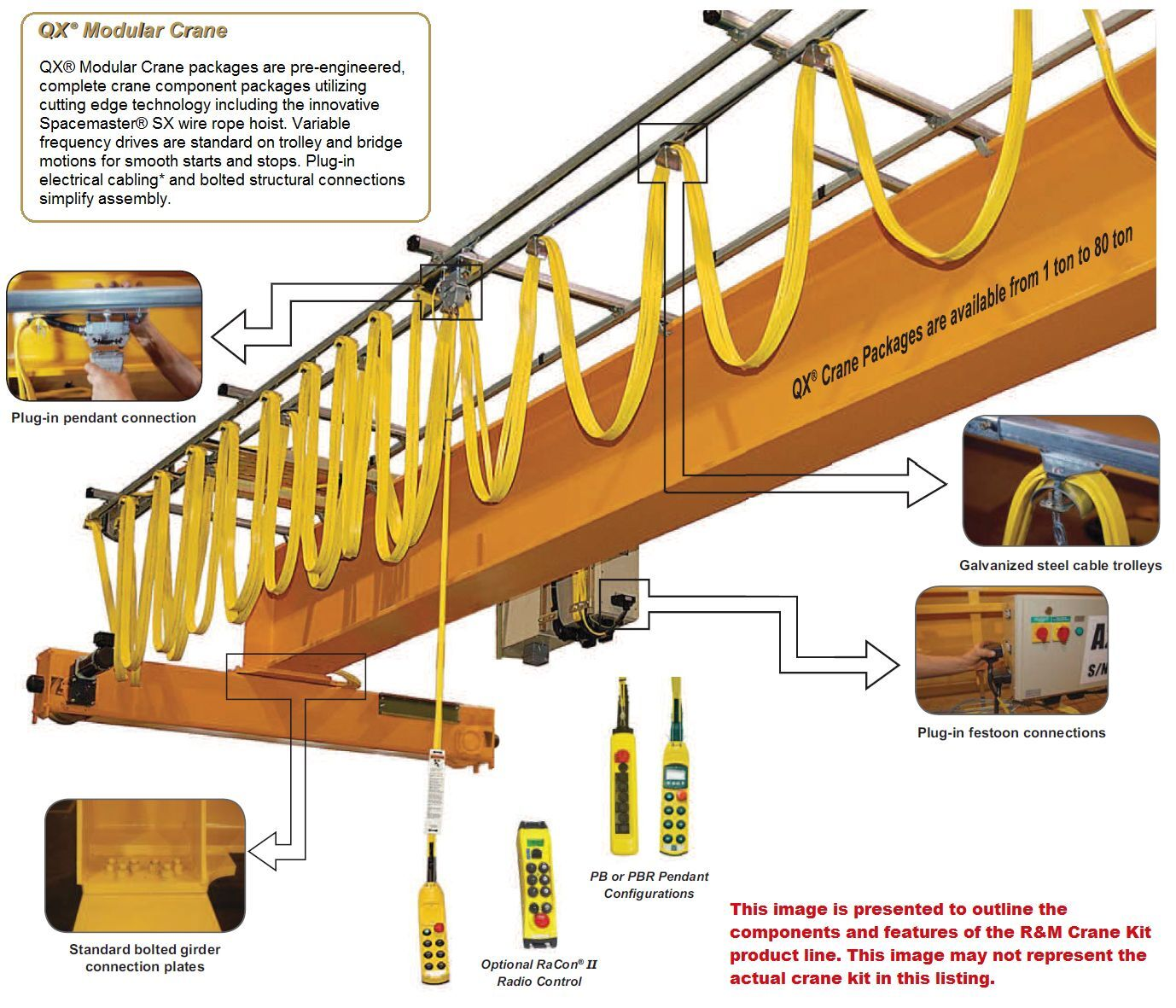 Overhead Crane Ground Bar : Yale crane electrical wiring diagrams download free