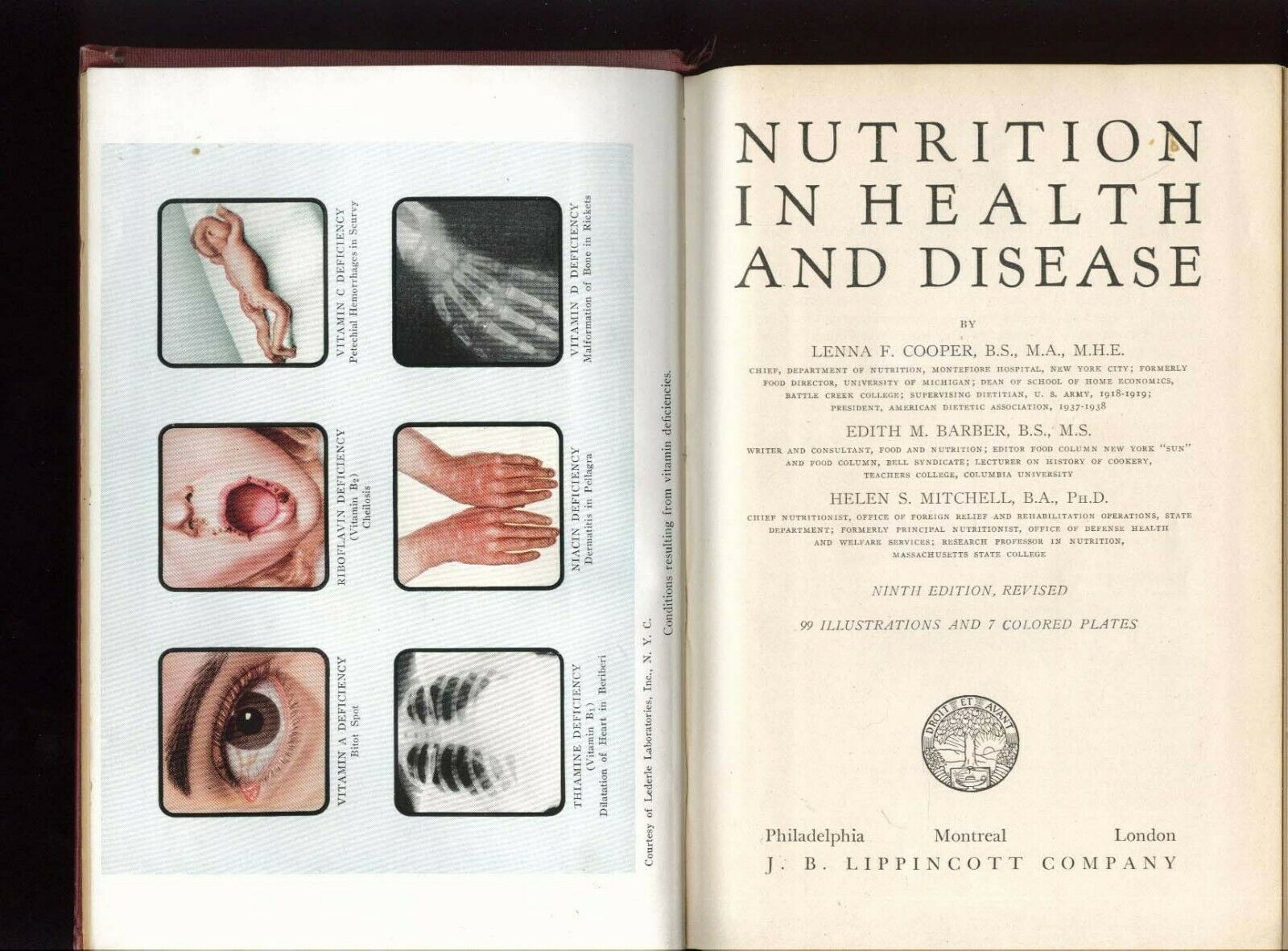 Nutrition In Health And Disease - Lenna Coope, Edith Barber (Hardcover, 1943)