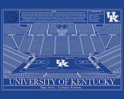 Rupp Arena (University of Kentucky Rupp Arena Blueprint - 8x10 Color Photo)