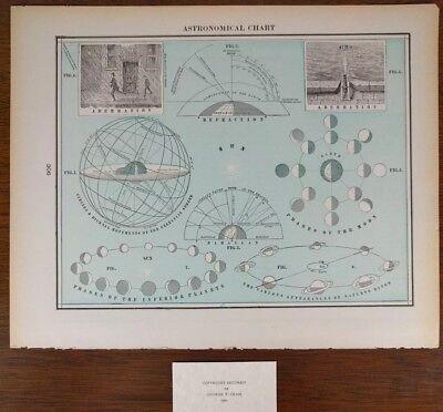 ASTRONOMICAL CHART 1900 Vintage Print ~ SOLAR SYSTEM EARTH SUN MOON VENUS SATURN
