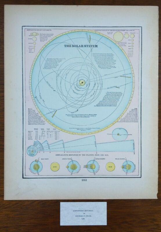 Vintage 1900 SOLAR SYSTEM Astronomy Print ~ Old Antique Original EARTH MOON SUN