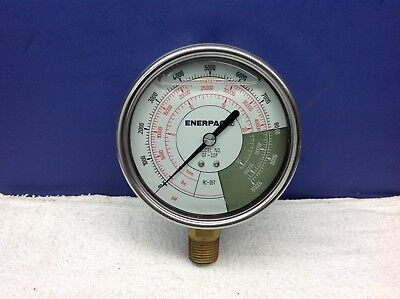 Enerpac Gf20p Hydraulic Pressure Gauge 0 To 10000 Psi 4in 12in Rc-25t