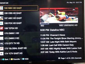 iPTV SERVICE AS LOW AS $11.50/MONTH